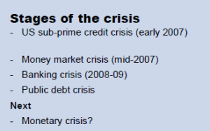 Stages of the Crisis