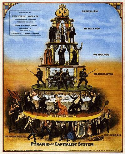 """Grabado - """"Pirámide Social Capitalista"""""""