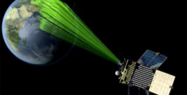Space-Based Early Warning: From MIDAS to DSP to SBIRS